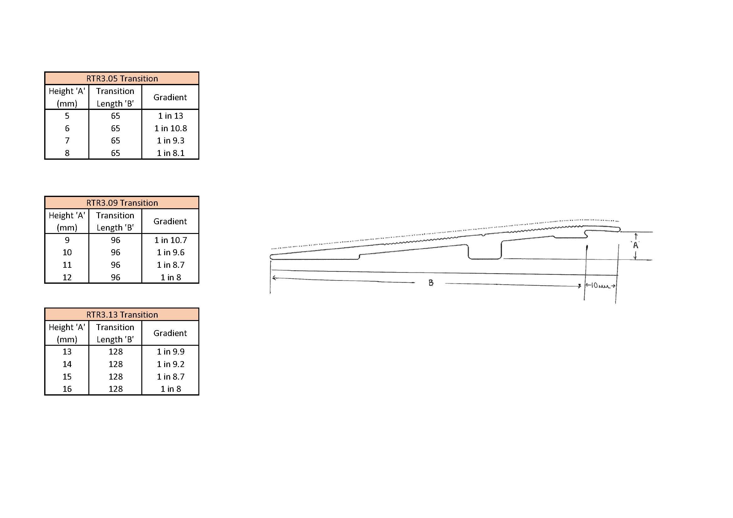 DTA Australia   RETRO-FIT TRANSITION X 3M MATT SILVER